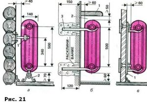 Способы монтажа радиаторов в разные типы стенjpg