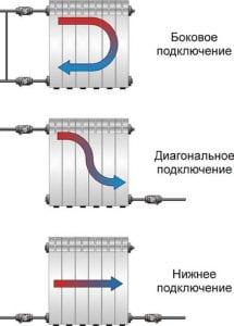 Верхнее, боковое и диагональные подключения