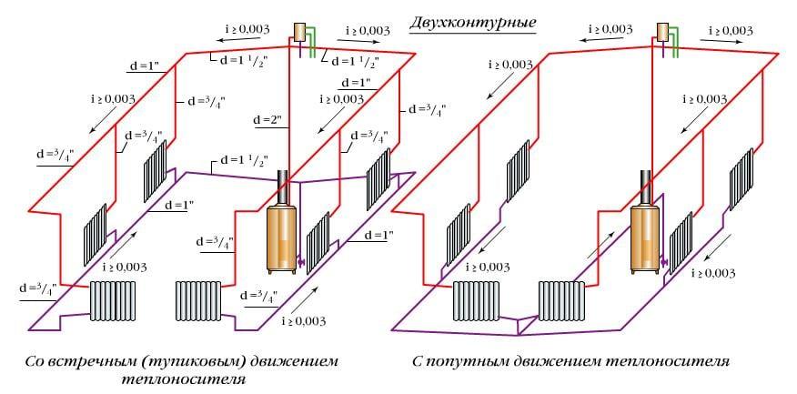 Двухконтурные схемы отопления