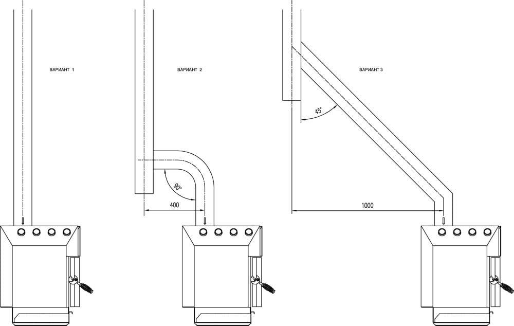 Монтаж труб воздухогрейных котлов