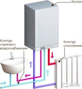 Схема двухконтурного котла в частном доме