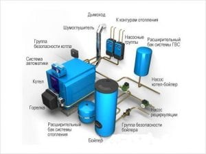 Схема котельной газовой