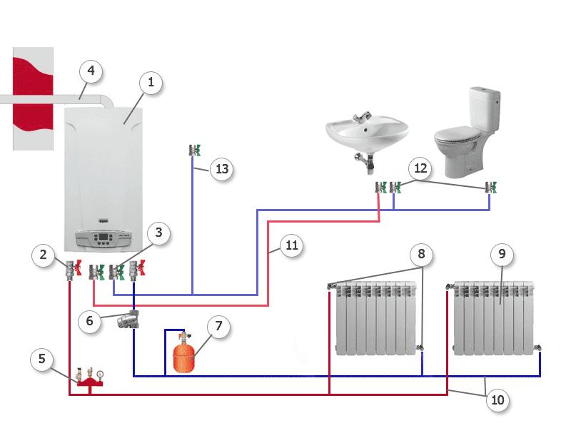 Схема отопления котел двухконтурный газовый фото 656