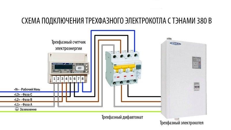 Схема подключения электрокотла ТЭНового
