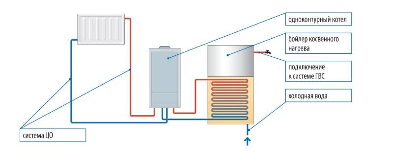 Схема включения газового одноконтурного котла
