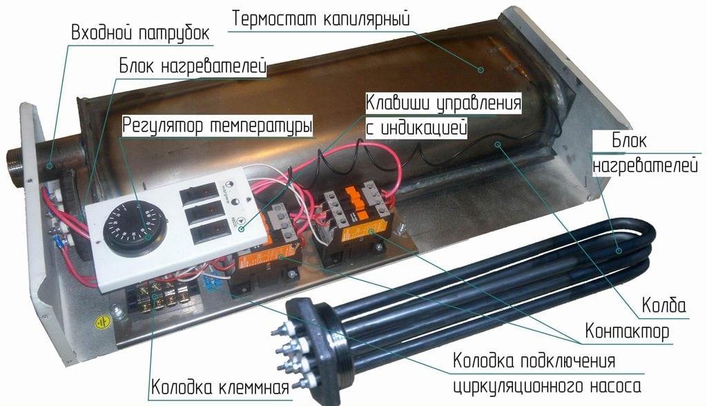 Внутреннее устройство тэнового котла