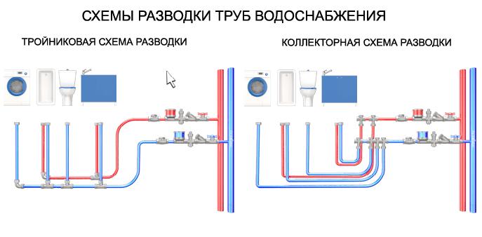 Отличия коллекторной системы разводки