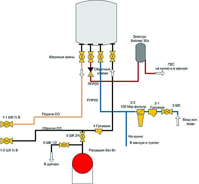 Подключение настенного газового котла с насосом