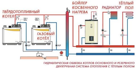 Правильна схема подключения двух котлов к полной системе
