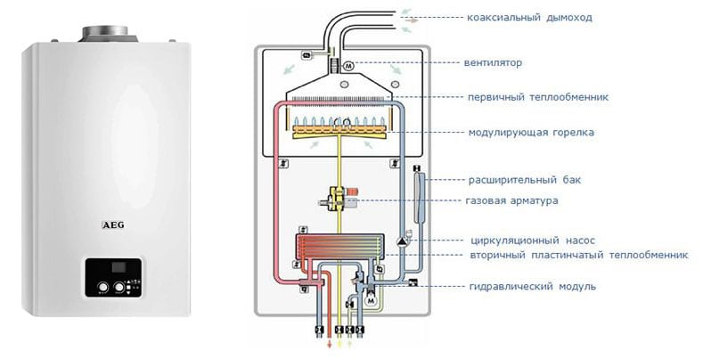Схема настенного газового обогревателя