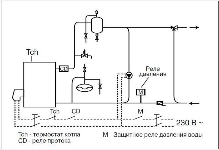 Схема отопления с контролем давления в системе